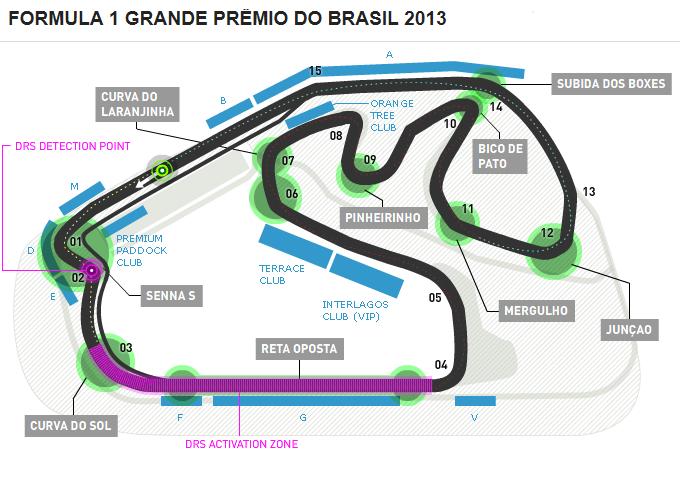 EVENT19_GP_BRASILE