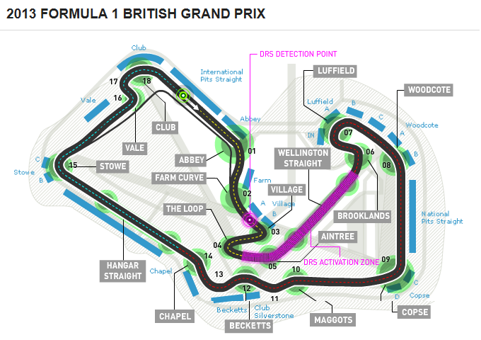 EVENT8_GP_BRITISH_GP
