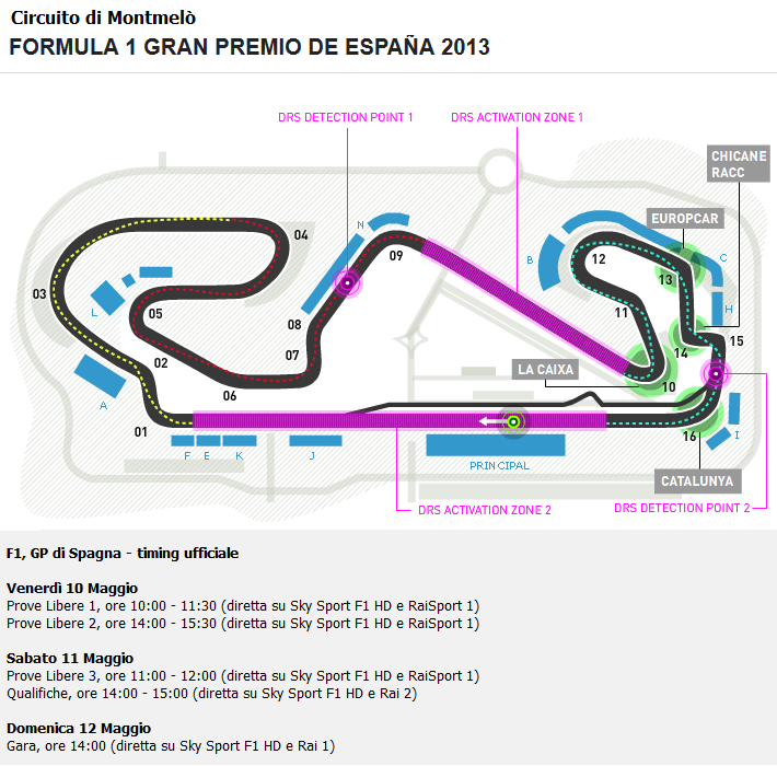 EVENT5_GP_ESPANA_TIMING