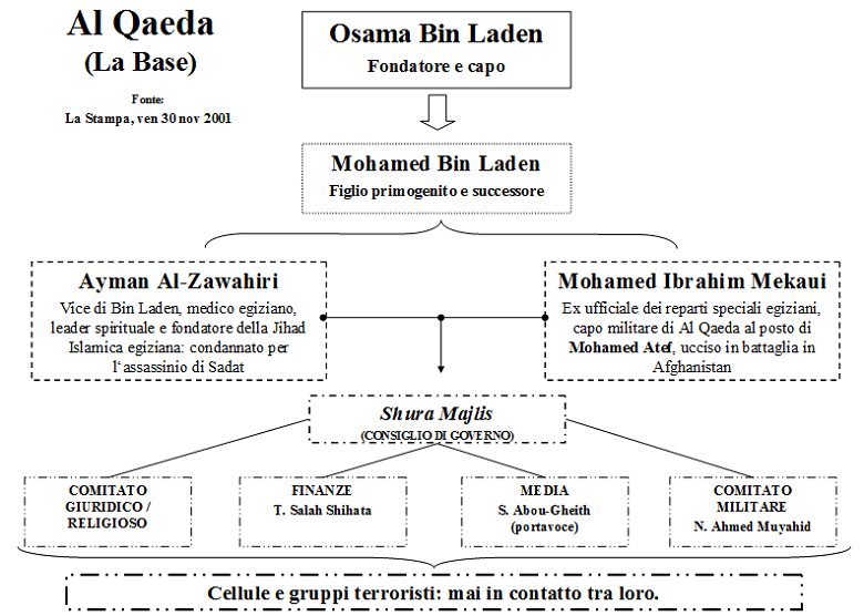 20130830-Al-Qaeda-2001-f4-780x556