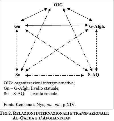 20130830-relazioni-transnazionali-grafico-di-kn-f2-400x422