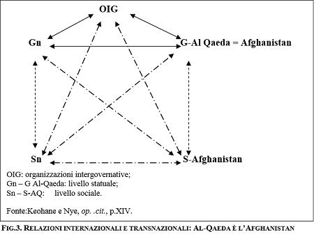 20130830-relazioni-transnazionali-grafico-di-kn-f3-450x336