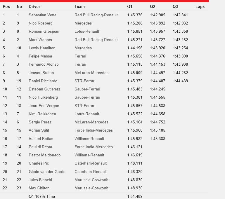20130921-F1-Ev13-qualifying-standing-neutral