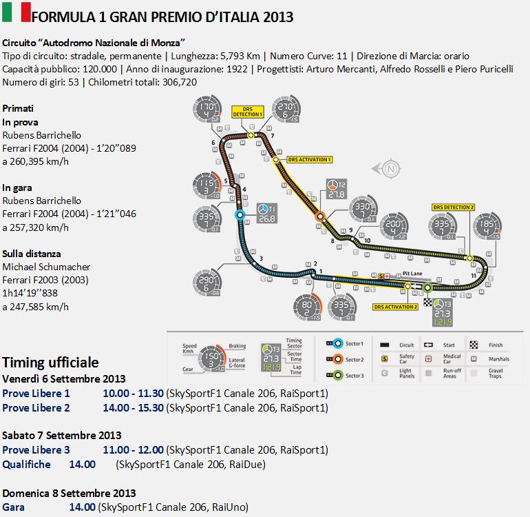 2013_F1_EVENT12_GP_ITALIA1