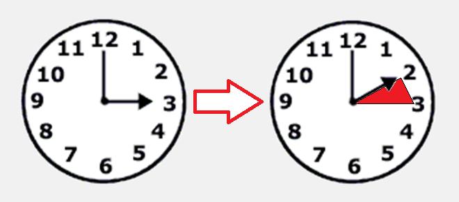 20131024-cambio-ora-consigli-energetici-grey-arrow