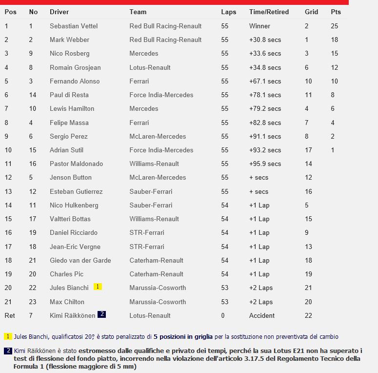 20131102-f1-ev17-abudhabi-race-neutral