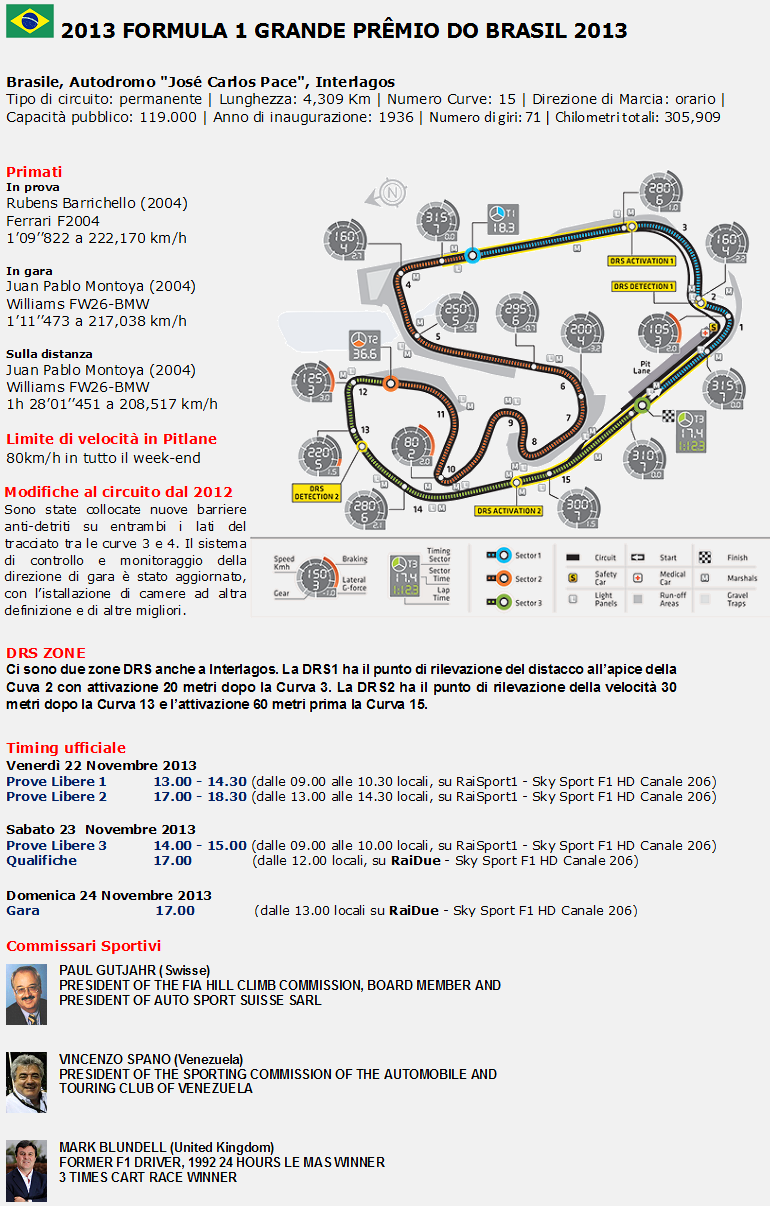 2013_F1_EVENT18_GP_USA-SCHEDULE-mod