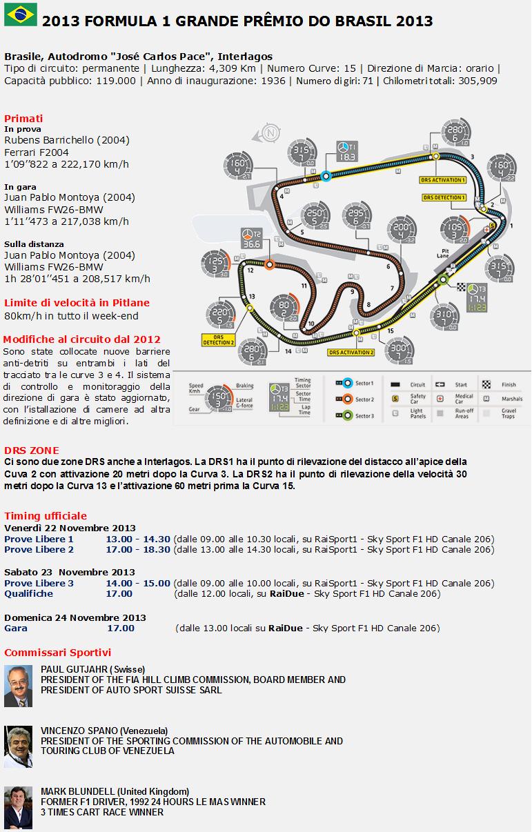 2013_F1_EVENT18_GP_USA-SCHEDULE-mod