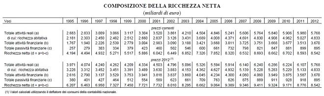 20131214-bankitalia-tav1a-660x197