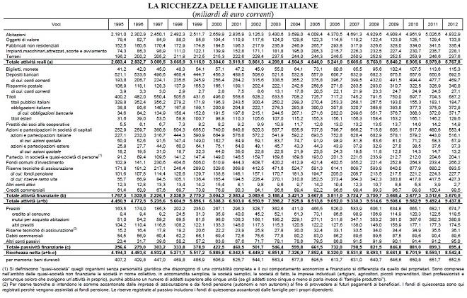 20131214-bankitalia-tav3a-660x421