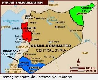 Balcanizzazione della Siria