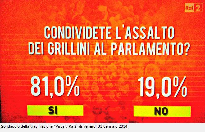 20140205-sondaggio-virus-rai2-grillini-parlamento-660x426