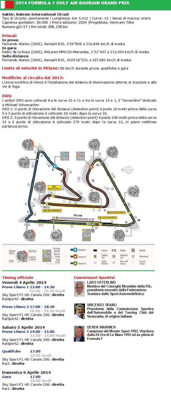 2014_F1_EVENT-03_GP_BAHRAIN-ORIZ