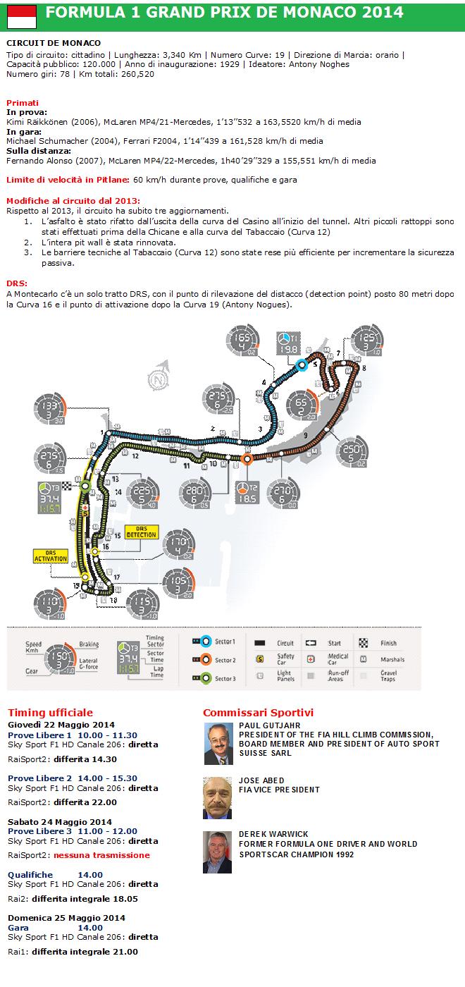 2014_F1_EVENT-06_GP_MONACO