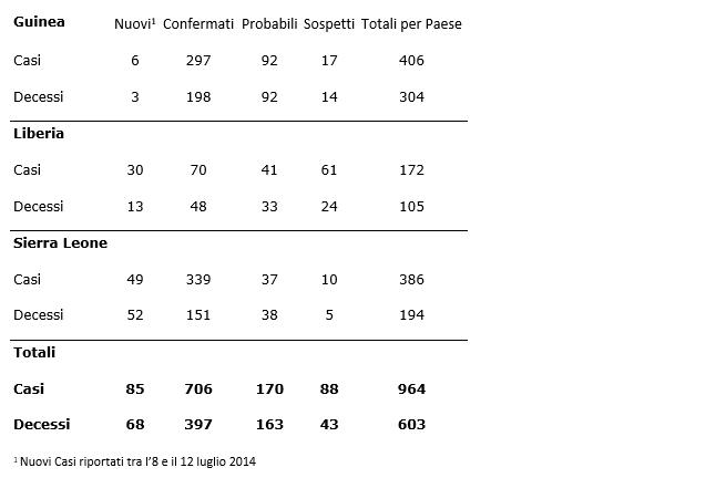 20140716-ebola_datas