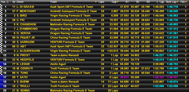20140913-fe-ev1-eprix-china-timesheet