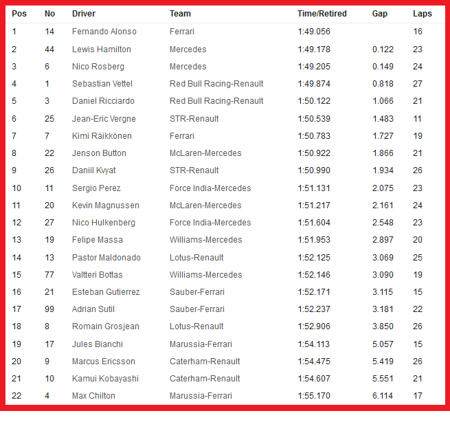 20140919-f1-ev14-gp-sin-libere1-timesheet-neutral-655
