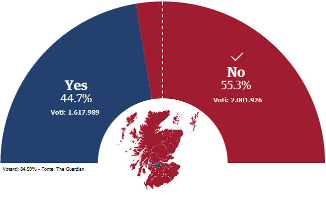 20140919-scozia-vote-def