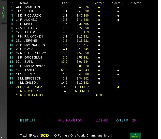 20140921-gara-lap33