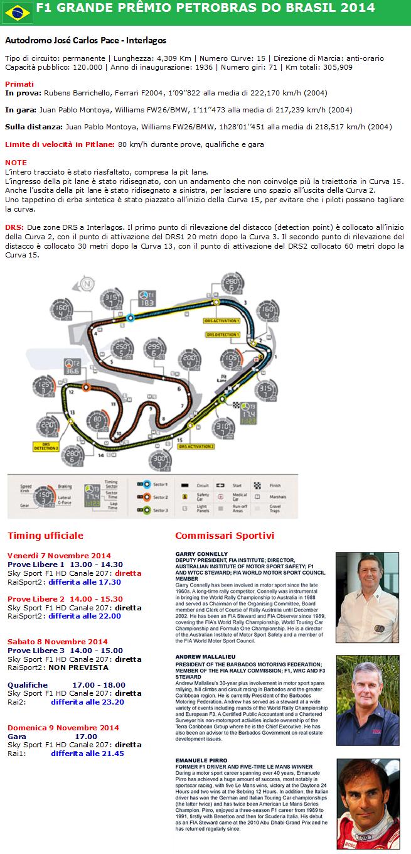 2014_F1_EVENT-18_GP-BRASILE