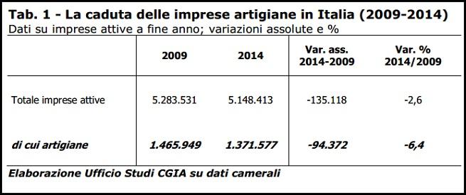 20150206-artigianato-tab1