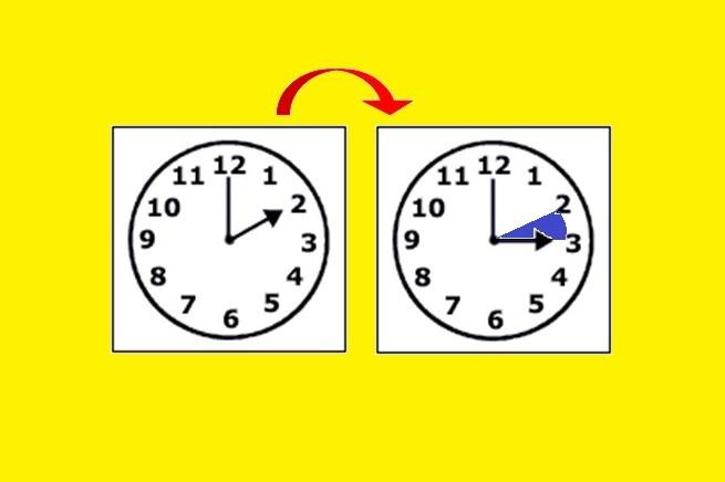 20150325-ora-legale-una-ora-avanti-655x436