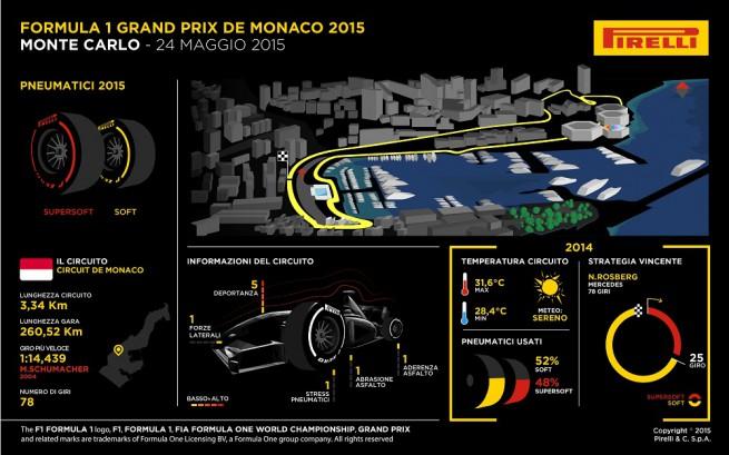 20150521-06-Monaco-preview-1000x624