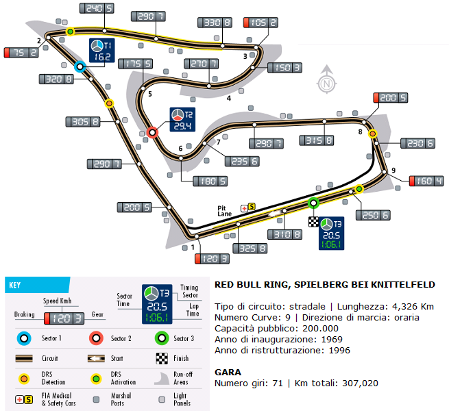 20150619-circuit-f12015-EV08-austria-655x606