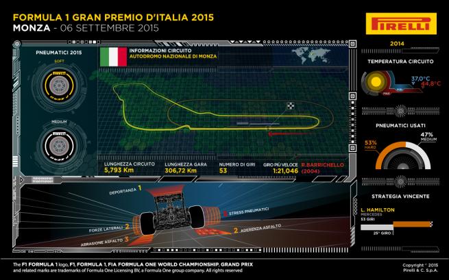 20150904-12-Italian-Preview-1k-IT