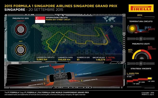 20150916-F1-EV13-Singapore-Preview