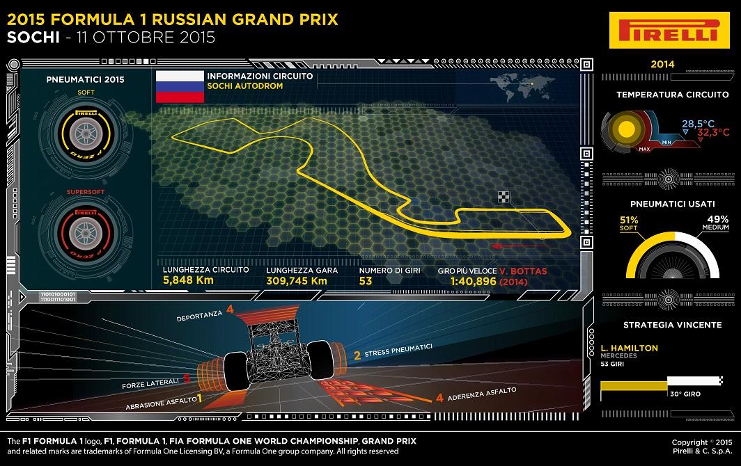 20151009-15-Russian-Preview-Pirelli