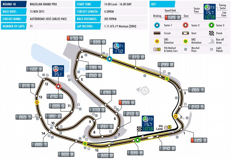 20151113-f1-ev18-gp-bra-track